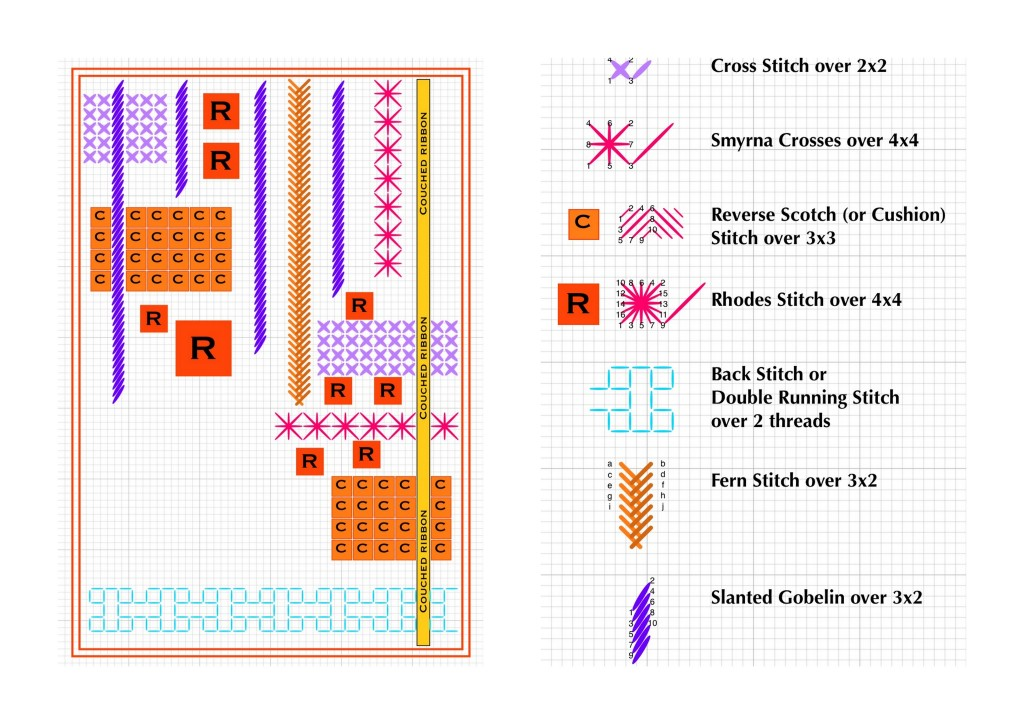 Chart and stitch guide for modern canvaswork journal cover.